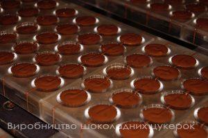 шоколадные-конфеты
